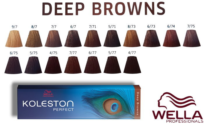 Wella Koleston Perfect Tinte Para Cabello Deep Browns